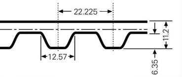 zrhn - Зубчатые ремни — SYNCHROBELT