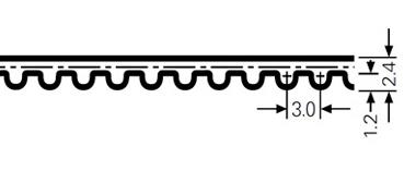 zrhtd3m - Многоручьевые клиновые ремни — MULTIBELT ADVANCE