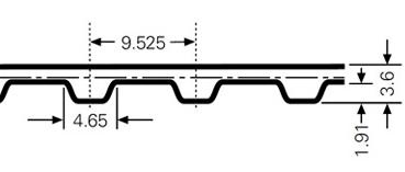 zrl - Зубчатые ремни — SYNCHROBELT