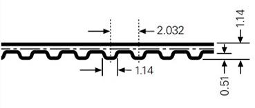 zrmxl - Зубчатые ремни — SYNCHROBELT
