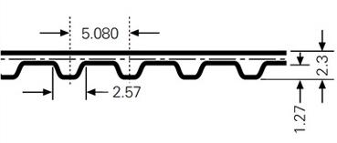 zrxl - Зубчатые ремни — SYNCHROBELT