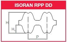 isoran rpp dd - Двухсторонние зубчатые ремни - MEGADYNE ISORAN DD