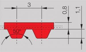 risunok1 10 300x181 - Полиуретановые зубчатые ремни — SYNCHROFLEX GENIII
