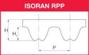 risunok1 13 - Хлоропреновые зубчатые ремни - MEGADYNE ISORAN